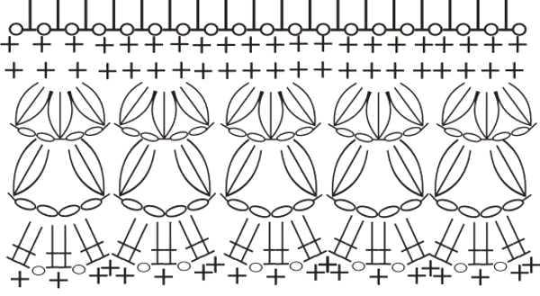 Barrados de crochê - clique na imagem para obter o esquema